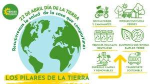 Verdes Equo Día de la Tierra